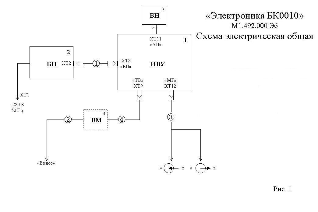 «Электроника» БК 0010. Схема